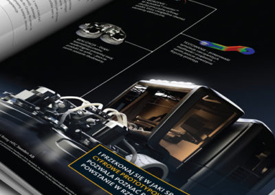 Reklamy prasowe produktów Autodesk